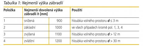 tabulka01 89479
