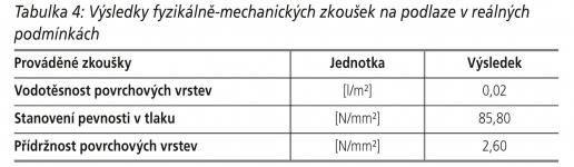 tabulka4