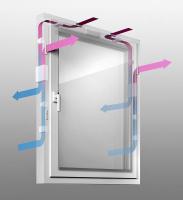 Obr. 3: Okno s rekuperačním větráním (zdroj www.fensterwelt.de)