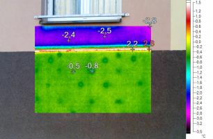 Obr. 2: Termovizní snímek hliníkového zakládacího profilu. Jeho vnější povrchová teplota je výrazně vyšší než teploty v místě zateplení, tvoří se zcela zbytečný tepelný most.