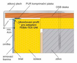 Ukončovací profil FEBA-TEX UNI – schéma