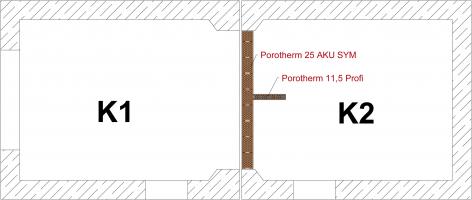 Obr. 4: Schéma půdorysu zkušebny (komory K1 a K2) s umístěním zkušebního vzorku mezibytové stěny Porotherm 25 AKU SYM a kolmé nenosné příčky Porotherm 11,5 Profi