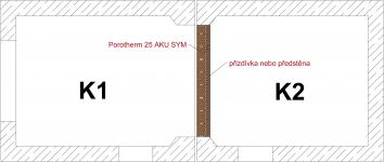 Obr. 6: Schéma půdorysu zkušebny (komory K1 a K2) s umístěním zkušebního vzorku mezibytové stěny Porotherm 25 AKU SYM a jednotlivých variant přizdívek