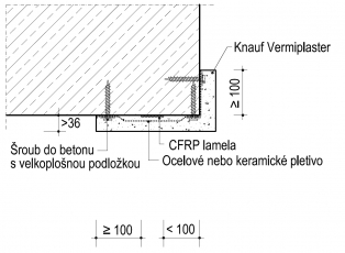Ochrana CFRP lamel v nároží betonového prvku