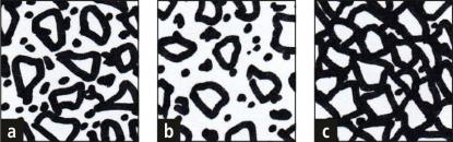 Obr. 3: Vhodné složení směsi pro dusání podle zrnitosti; a – vhodný poměr hrubých a jemných částic, směs vhodná pro dusání; b – příliš mnoho jemných částic, nevhodné pro dusání; c – příliš mnoho hrubých částic, nevhodné pro dusání