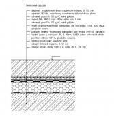 Obr. 6: Skladba střešního pláště nového technického řešení