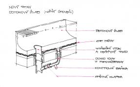 Obr. 10: Schéma technického řešení nového žlabu