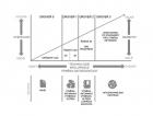 1_Úrovně vyspělosti BIM procesu [1]