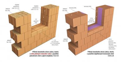 Konstrukce zdiva u otvorové výplně z cihel Porotherm T Profi a Porotherm EKO+ Profi