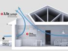 1_Světelná šachta umožňuje osvětlení shora bez komplikovaných zásahů do konstrukce domu