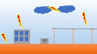 Obr. 3: Zvažované případy úderu blesku