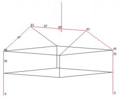 Obr. 13: Vyznačené potřebné dostatečné vzdálenosti od jímací soustavy v cm