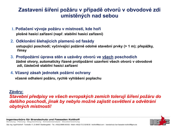 Výňatky z přednášky Ingolfa Kotthoffa Vnější kontaktní zateplovací systémy a požární bezpečnost – Základy a rámcové podmínky