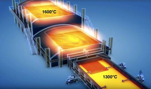 Obr. 1: Na výrobu 1 m² nového tabulového skla o tloušťce 4 mm, umístěného do oken, je třeba cca 30 kWh