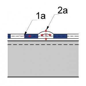 Obr. 1: Schéma vzniku puchýřů u asfaltových hydroizolací Vysvětlivky: 1a – šíření vlhkosti kolem vložky, 2a – vznik puchýře, tj. v místech kde se voda, vlhkost shromažďuje a má tendenci pod teplem zvětšovat objem