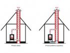 Komín v energeticky úsporném domě 2. Úskalí správného návrhu