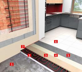 Baumit – Rehau ukázka řešení systémová deska PT vrstvy: 1 – podkladní beton; 2 – Rehau VARIONOVA s kročejovou izolací – systémová deska; 3 – Baumit Alpha 2000, 3000 – litý potěr; 4 – Baumit SuperGrund – kontaktní můstek; 5 – Baumit Baumacol FlexTop/FlexUni – flexibilní lepicí hmota; 6 – Baumit Baumacol PremiumFuge – spárovací hmota; 7 – Baumit okrajová dilatační páska tl. 10 mm