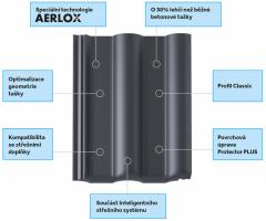 Výhody tašky Classic Aerlox Ultra