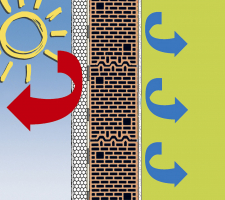 """Baumit open je navržen tak, aby zdivo mohlo volně """"dýchat"""" a v konstrukci nedocházelo ke kondenzaci vodní páry. Tím se vytváří zdravé vnitřní prostředí v zimním i letním období."""