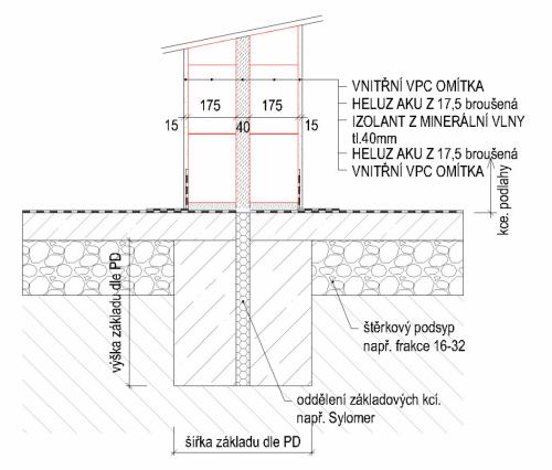 Zdivo z akustických cihel HELUZ AKU Z 17,5 broušená, oboustranně omítnuté vápenocementovou omítkou tloušťky 15 mm, má laboratorní vzduchovou neprůzvučnost Rw = 51 dB, což je nadstandardní hodnota vzhledem k malé tloušťce zdiva vyzděného na maltu pro tenké spáry
