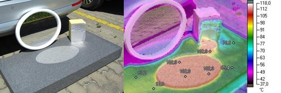 Obr. 3b: Šedá barva desky sluneční záření intenzivně pohlcuje a teplota prudce stoupá. Ideální odraz od zrcadla má překvapivě téměř shodný účinek jako vedlejší rozptýlený odraz – oba účinky výrazně navyšují teplotu šedé desky tj. zvyšuje se dilatace a riziko teplotního poškození.