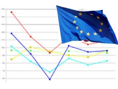 České stavebnictví si loni mezi zeměmi EU pohoršilo o deset míst