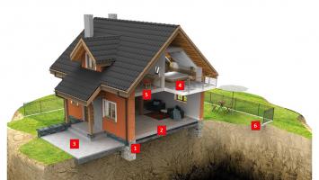 Vyuziti suchych betonovych smesi baumit: 1. Baumit ProofBeton – vodonepropustný beton; 2. Baumit Beton B 20/30 – tradiční betonové směsi; 3. Baumit DrainBeton – drenážní beton; 4. Baumit FlexBeton, Baumit FlexBeton Speed – spádové potěry; 5. Baumit FillBeton – zálivkový beton; 6. Baumit FixBeton – rychlý kotevní sloupkobeton