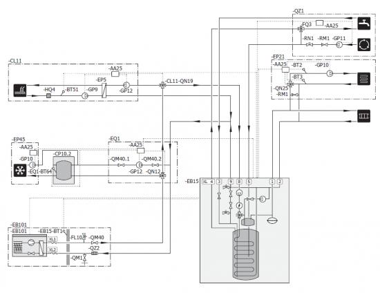 Příklad zapojení jednotky VVM S320 s příslušenstvím