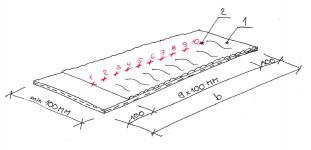 Obr. 7: Měření tloušťky asfaltového pásu dle (1]. Legenda: B – šířka asfaltového pásu (běžně 1 m), 1 – zkušební těleso, 2 – místa měření