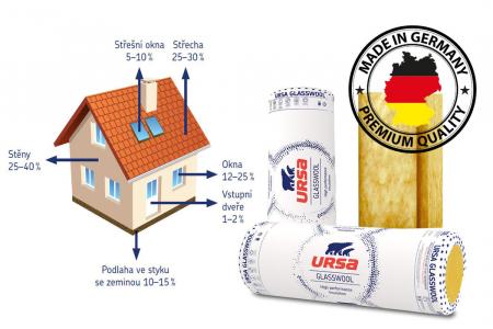Nezateplenou střechou může unikat 25 až 30 procent veškerého tepla určeného k vytápění domu (zdroj: URSA)