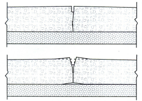 Obr. 14: Schéma vzniku curlingu – nadzdvižení okrajů smršťovacích polí