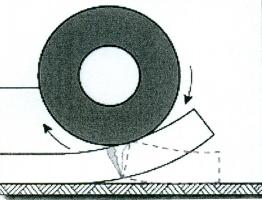 Obr. 15: Schéma vzniku curlingu – nadzdvižení okrajů smršťovacích polí