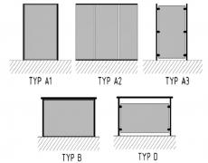 Obr. 2: Schematické znázornění skupin zasklení s funkcí zábradlí nebo zábradelní výplně