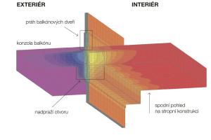 Teplotní pole hodnoceného detailu