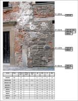 Obr. 3: Dvorní průčelí, r. 2016. Příklad vyhodnocení vlhkosti a salinity zdiva.