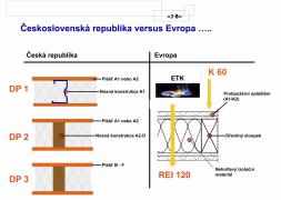 Obr. 3: Posuzování požárních vlastností Česká republika versus Evropa [1]