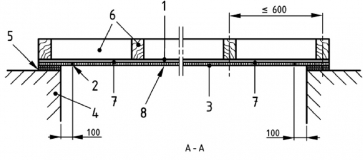 Obr. 5: Schéma instalace vzorku do zkušební pece podle ČSN EN 14135 [2]; 1. DTD 2. spára; 3. zkoušené opláštění; 4. stěna zkušební pece; 5. minerální izolace; 6. stropní trám, min. průřez 45/95; 7. termočlánky na spodní straně vzorku; 8. spodní strana
