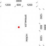 Dispozice modelovaného prostoru – půdorys
