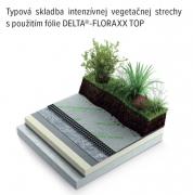Typová skladba Intenzivnej vegetačnej strechy s použitím DELTA®- FLORAXX TOP