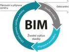 Konference BIM ve stavebnictví proběhne 2. a 3. září v prostorách Nadace pro rozvoj architektury a stavitelství