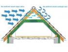 Větrotěsnost a větrání šikmých střech