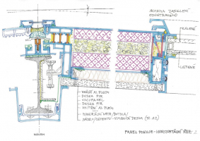 Obvodový plášť v patrech s hotelovými pokoji – návrh; horizontální řez