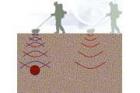 Projekt ORFEUS – optimalizovaný georadar pro vyhledávání podzemních inženýrských sítí