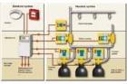 Plynové hasicí systémy