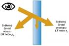 Multifunkční zasklení 1 – Sklo a solární ochrana