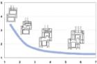 Plastové okenní systémy – počet komor není nejpodstatnější