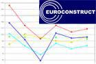Euroconstruct: Stavební výroba ČR v roce 2012 mírně klesne