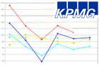 KPMG: Polovina světových stavebních firem letos čeká více zakázek