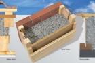 Expandery – unikátní stavebnice pro dodatečné zateplení stavebních konstrukcí