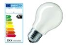Energetické označování žárovek a svítidel